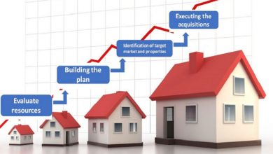 Photo of The most effective method to Successfully Invest In Real Estate For Beginners
