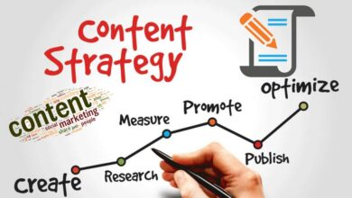Photo of Powerful Content Marketing Strategy for Small Businesses