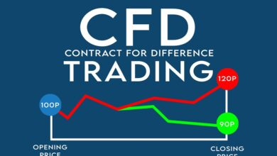 Photo of What should you do to make profits in CFD trading?